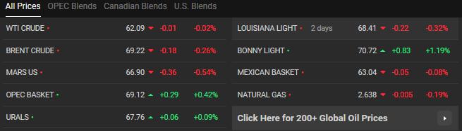 کاهش قیمت نفت در بازارهای جهانی - 6