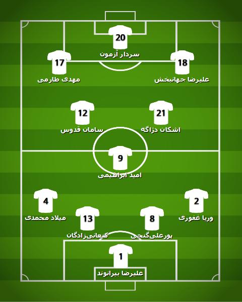 ترکیب احتمالی تیم ملی ایران مقابل چین - 11