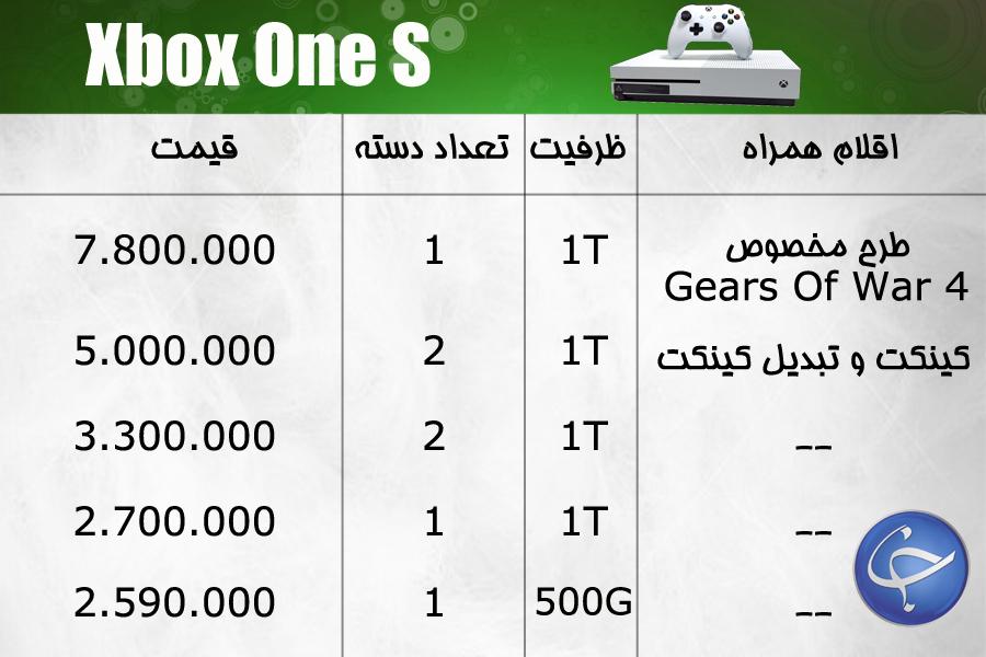 آخرین قیمت انواع کنسول بازی و لوازم جانبی در بازار (تاریخ ۲۳ بهمن) +جدول - 12