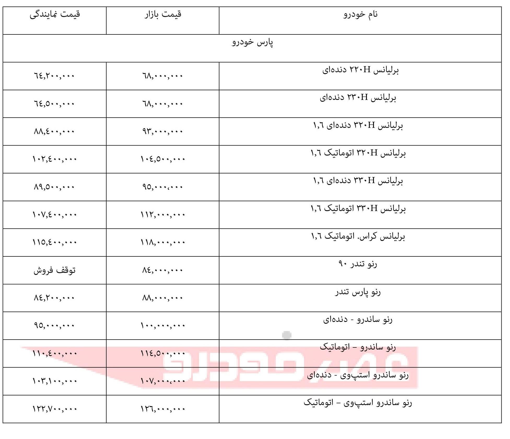 قیمت انواع محصولات پارس خودرو ۲۴ دی ۹۷ - 2