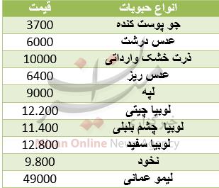 قیمت انواع حبوبات در بازار + جدول - 5