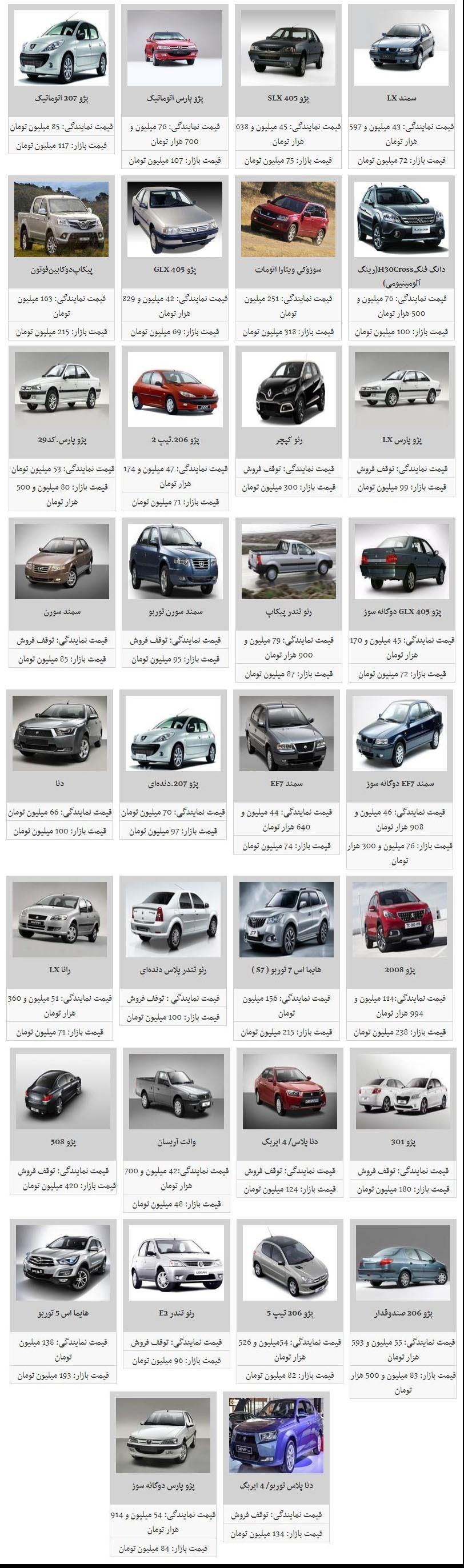 لیست قیمت جدید حاشیه بازار محصولات ایران خودرو - 2
