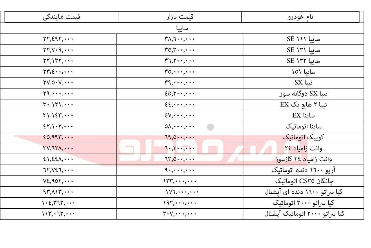قیمت انواع محصولات سایپا ۱ آذر ۹۷ - 1