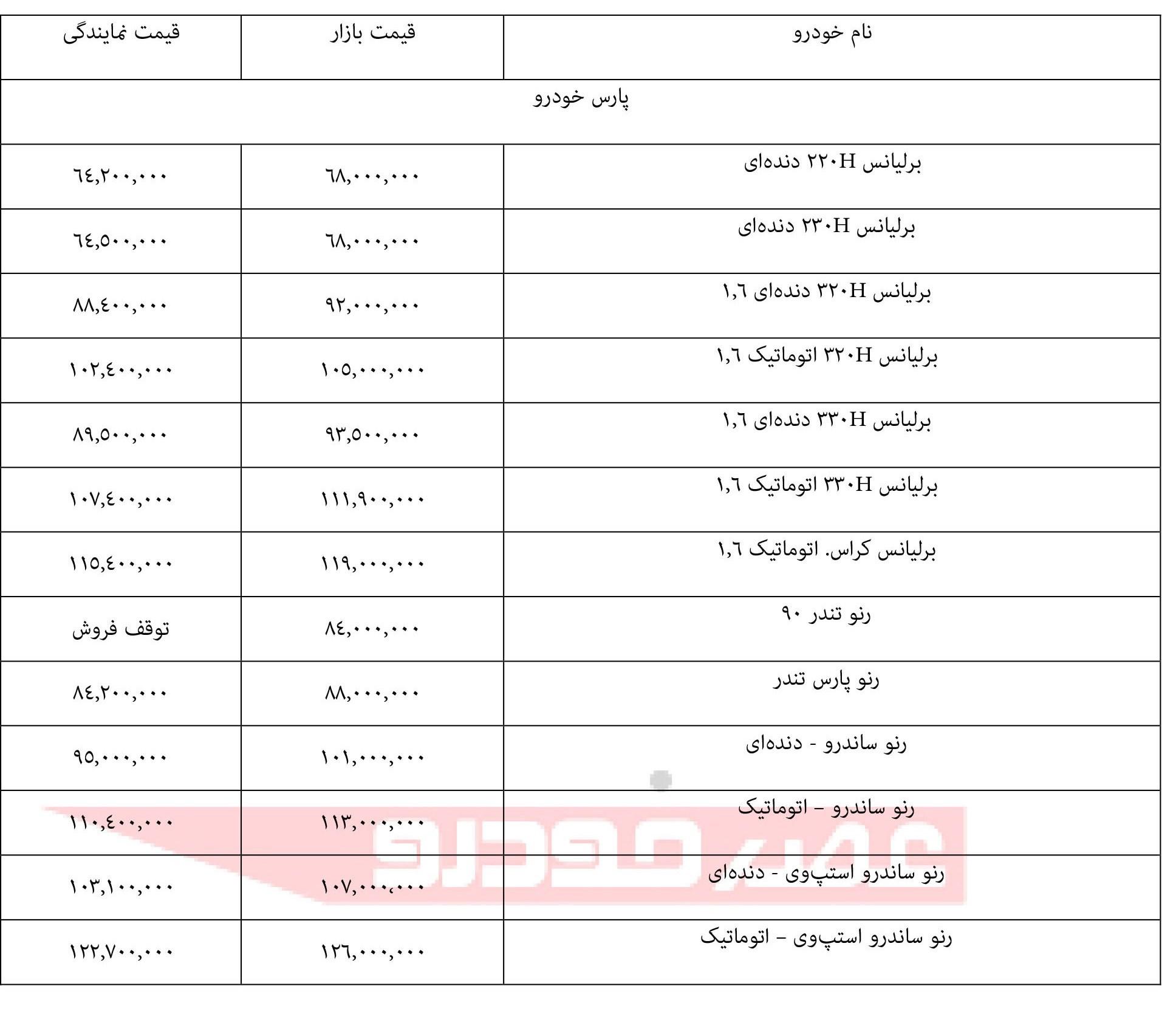 قیمت انواع محصولات پارس خودرو ۲۵ دی ۹۷ - 2