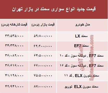 قیمت جدید انواع سواری سمند در بازار تهران +جدول - 1