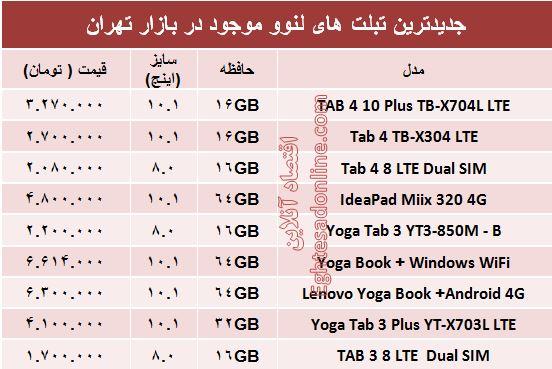 قیمت انواع تبلت لنوو در بازار +جدول - 1