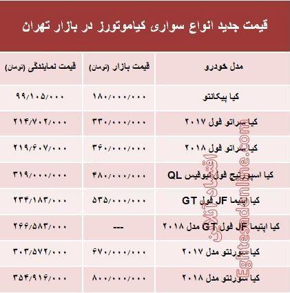 جدول/ قیمت انواع خودرو کیاموتورز در بازار ایران - 1