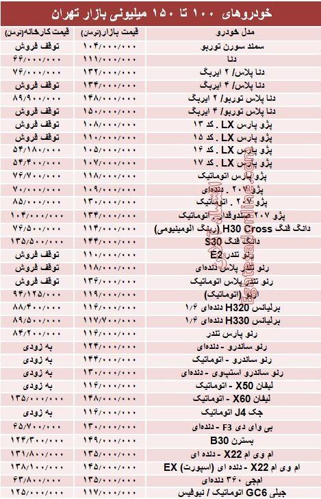 خودروهای ۱۰۰ تا ۱۵۰میلیونی بازار تهران +جدول - 1