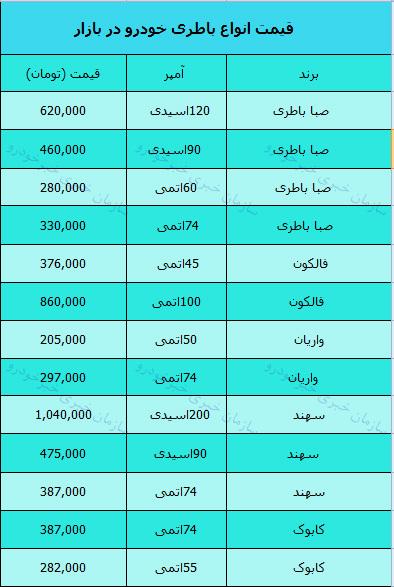 جدول/ قیمت باطری خودرو در بازار - 1