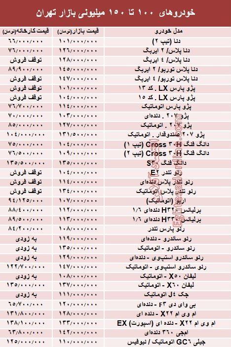 خودروهای ۱۰۰ تا ۱۵۰میلیونی بازار تهران +جدول - 0
