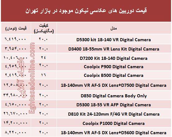 قیمت دوربینهای عکاسی نیکون +جدول - 1