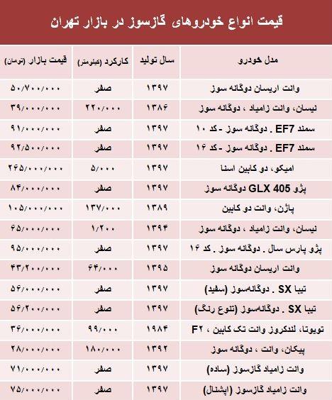 خودروهای گازسوز بازار چند؟ +جدول - 1