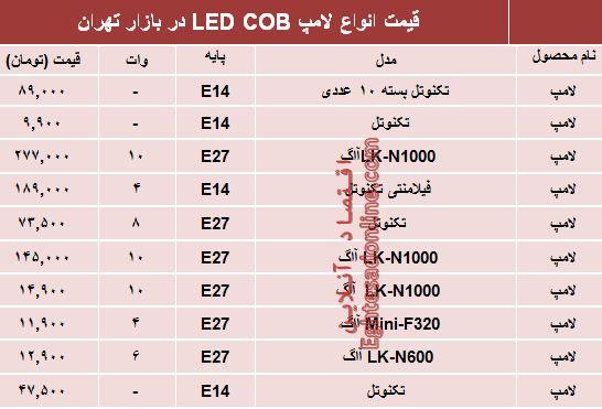 قیمت انواع لامپهای LED COB در بازار چند؟ - 1
