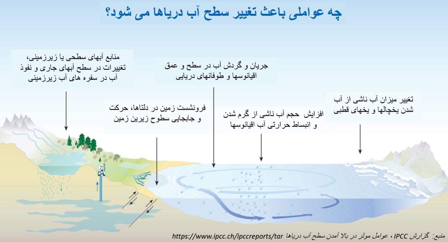 طوفانهای مرگبار آمریکایی؛ به ایران هم میرسد؟ - 18