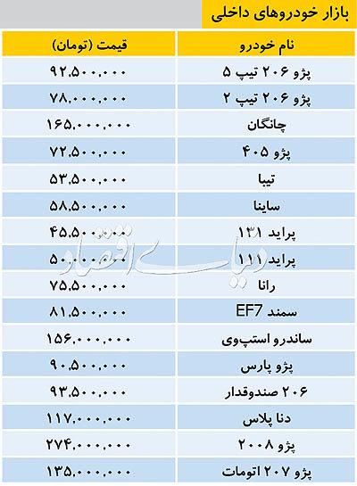 جدول قیمت خودروهای داخلی در بازار - 1