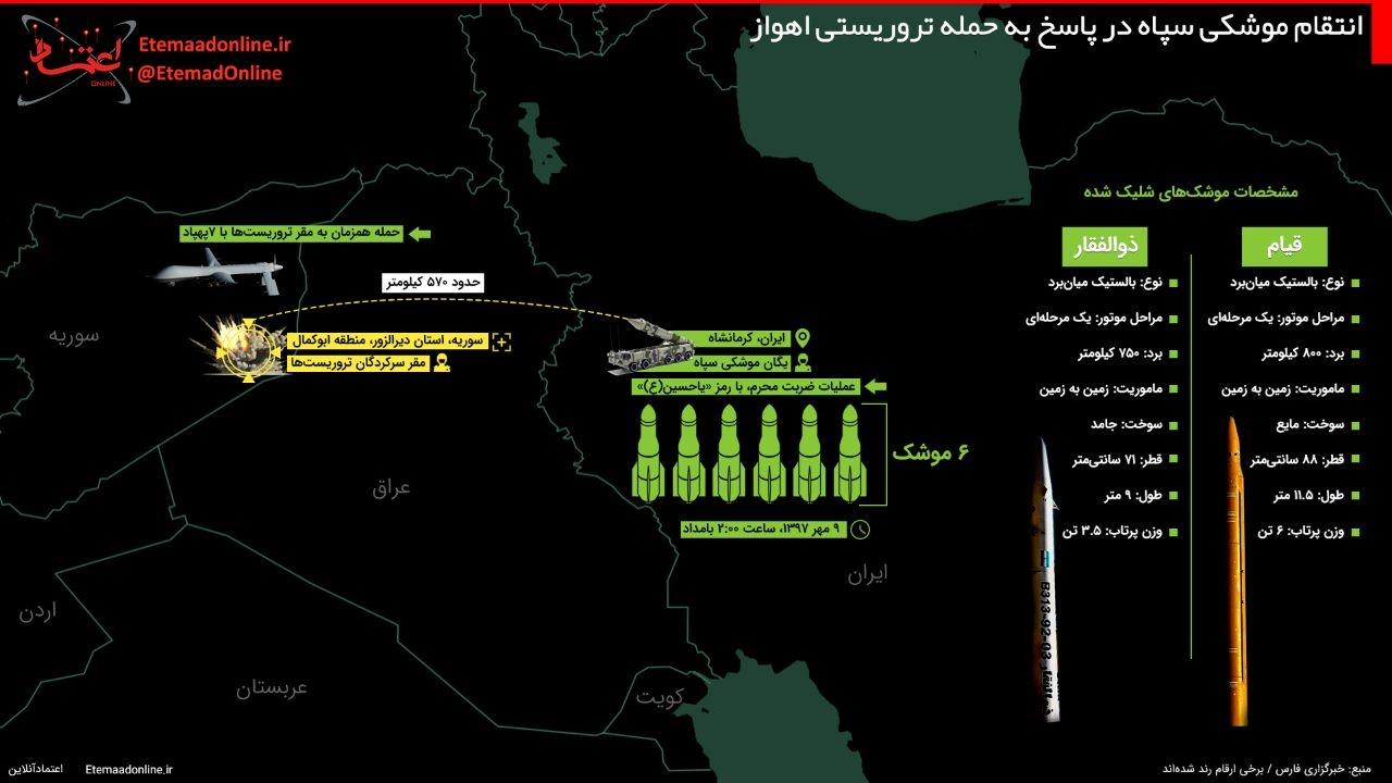 اینفوگرافیک | جزئیات انتقام موشکی سپاه در پاسخ به حمله تروریستی اهواز - 1