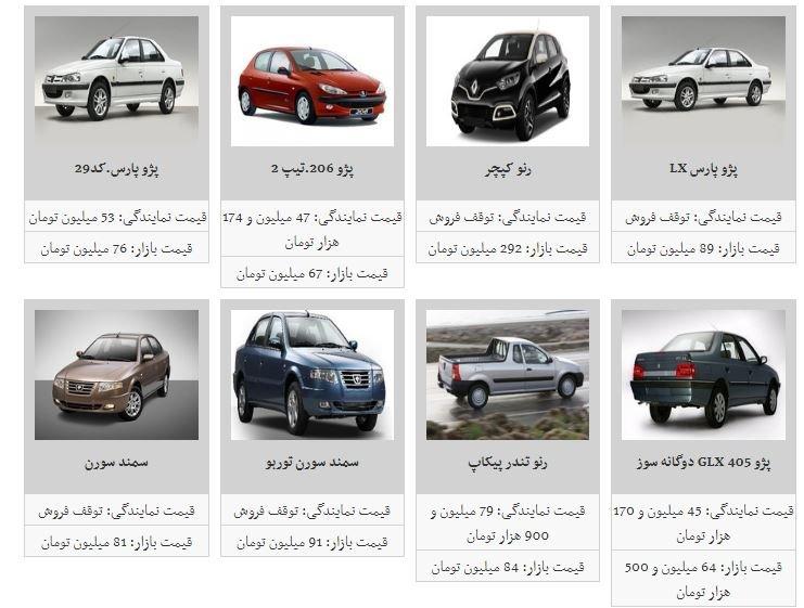 قیمت برخی از خودروهای داخلی افزایش یافت/ فهرست قیمتها - 6