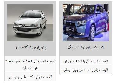 قیمت برخی از خودروهای داخلی افزایش یافت/ فهرست قیمتها - 9