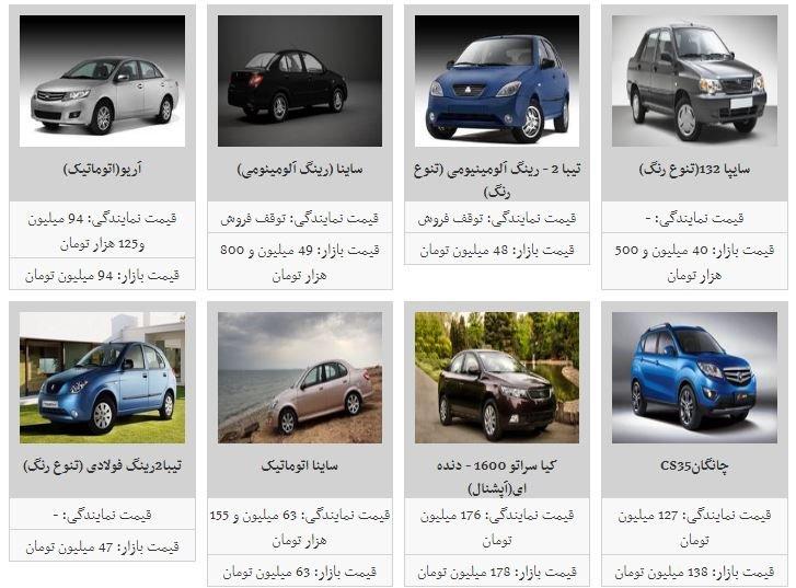 قیمت برخی از خودروهای داخلی افزایش یافت/ فهرست قیمتها - 11
