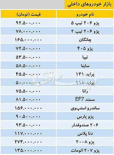 قیمت خودروهای داخلی در بازار تهران - 1