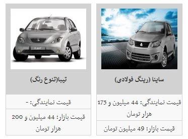 قیمت برخی از خودروهای داخلی افزایش یافت/ فهرست قیمتها - 13