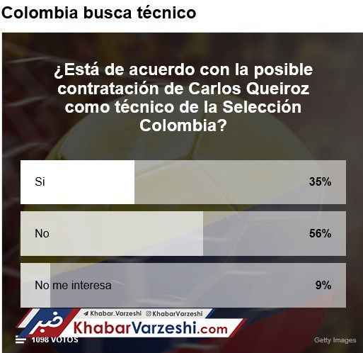 عکس| واکنش کلمبیاییها به حضور کیروش - 5