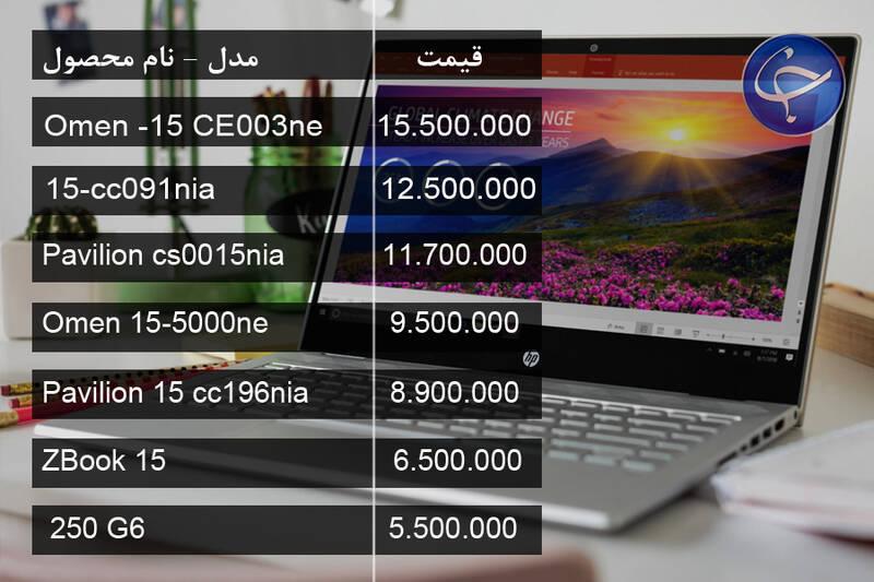 جدول/ آخرین قیمت انواع لپتاپ در بازار - 17