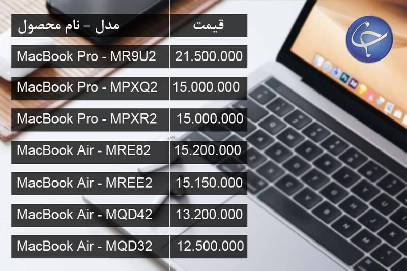 جدول/ آخرین قیمت انواع لپتاپ در بازار - 11