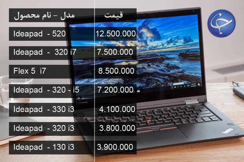 جدول/ آخرین قیمت انواع لپتاپ در بازار - 7