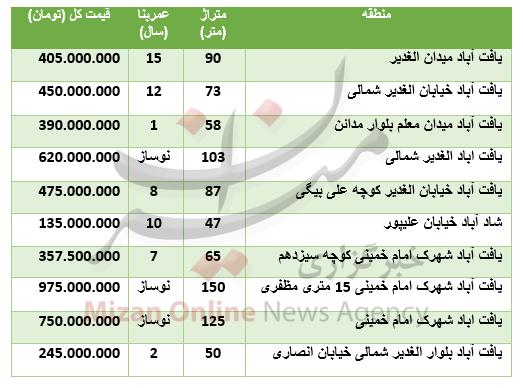قیمت آپارتمان در یافت آباد + جدول قیمت - 1
