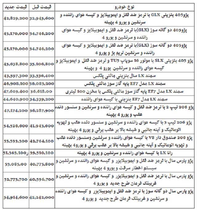 قیمت جدید محصولات ایرانخودرو اعلام شد - 2