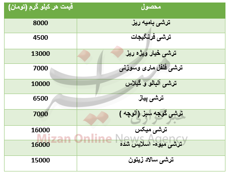 قیمت خودرو سمند در بازار/ افت ارزش ۱۶ ارز در بازار بینبانکی/شاخص ۱۴۹۳ واحد رشد کرد - 10