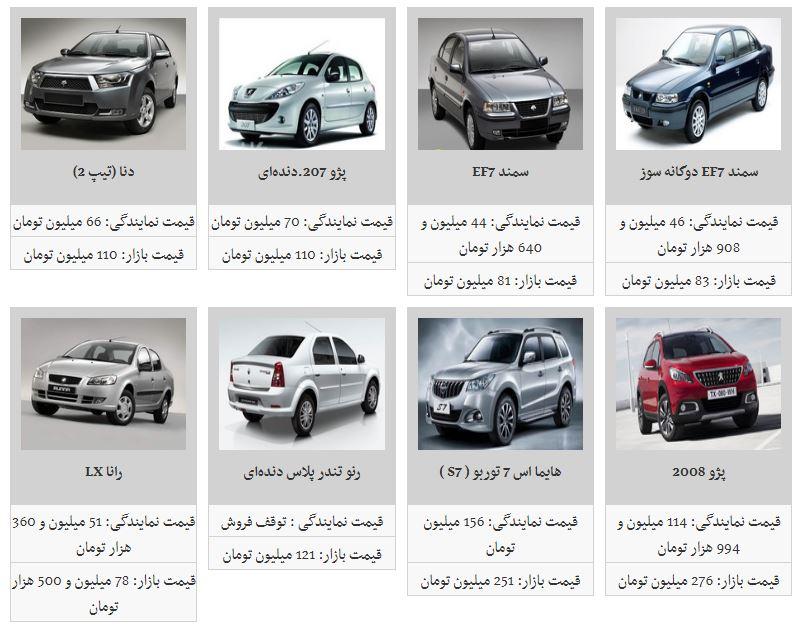 کدام محصولات ایران خودرو کاهش قیمت داشته است؟ + جدول - 8