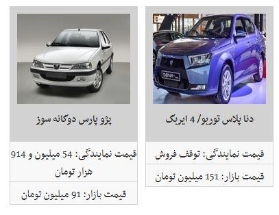 کدام محصولات ایران خودرو کاهش قیمت داشته است؟ + جدول - 10