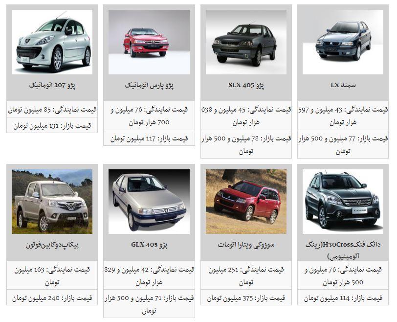 کدام محصولات ایران خودرو کاهش قیمت داشته است؟ + جدول - 6