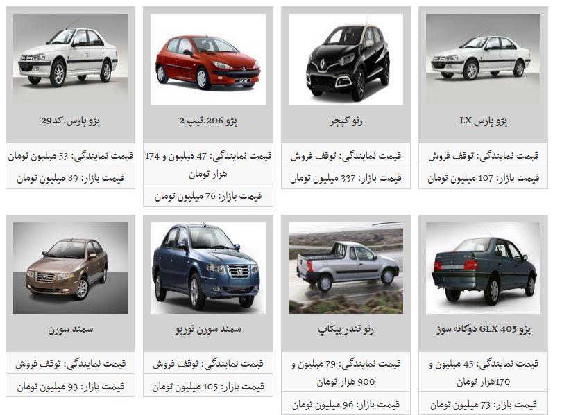 کدام محصولات ایران خودرو کاهش قیمت داشته است؟ + جدول - 7
