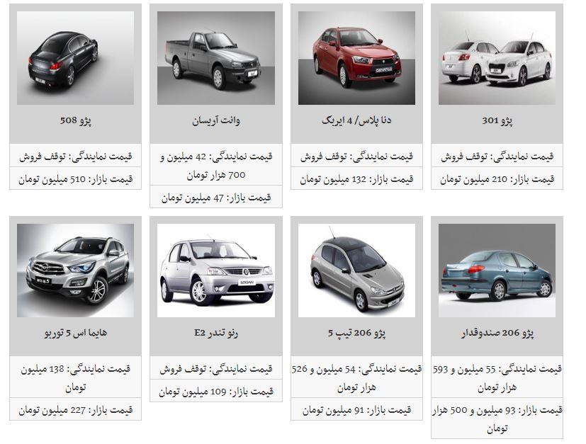 کدام محصولات ایران خودرو کاهش قیمت داشته است؟ + جدول - 9