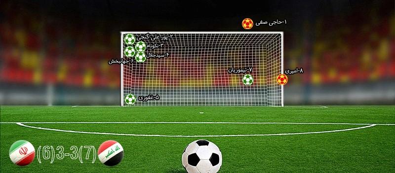 تیم ملی ایران؛ پنالتی ببازترین قدرت فوتبال آسیا - 52