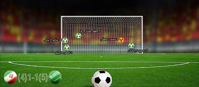 تیم ملی ایران؛ پنالتی ببازترین قدرت فوتبال آسیا - 16