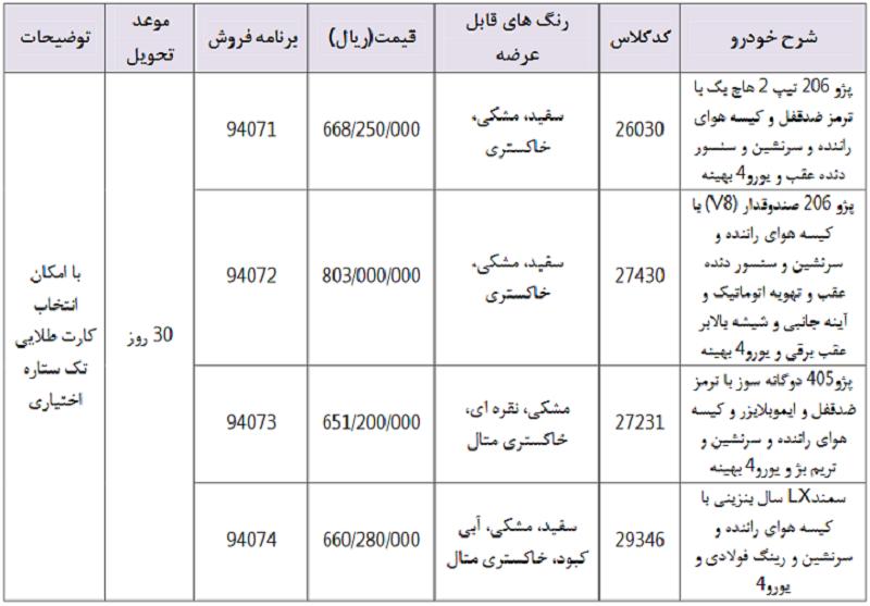 فروش فوری ۴ محصول ایران خودرو - 3