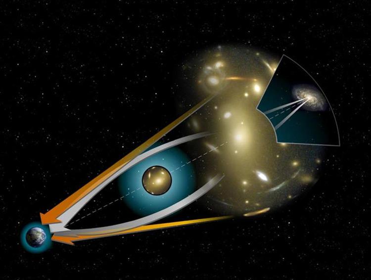 فضا-زمان: توهم یا واقعیت؛ نگاهی جامع به مفاهیم و نظریهها - 41