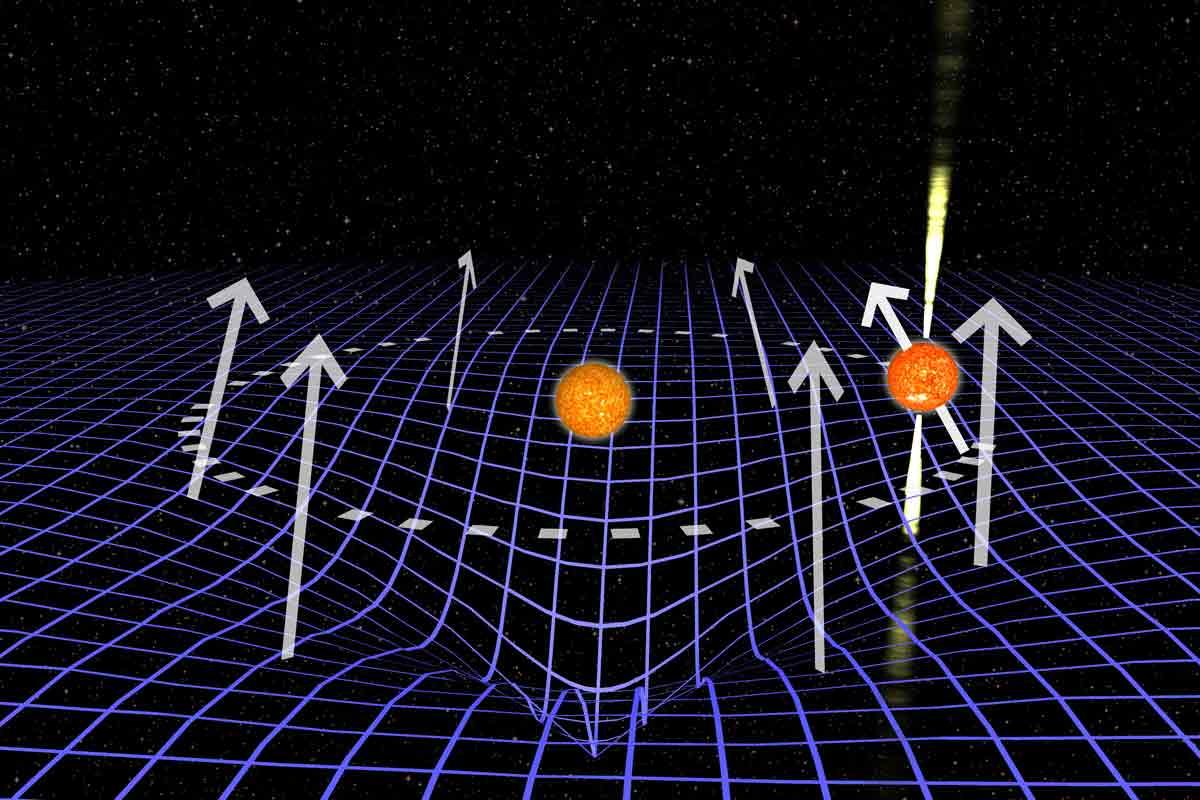 فضا-زمان: توهم یا واقعیت؛ نگاهی جامع به مفاهیم و نظریهها - 4